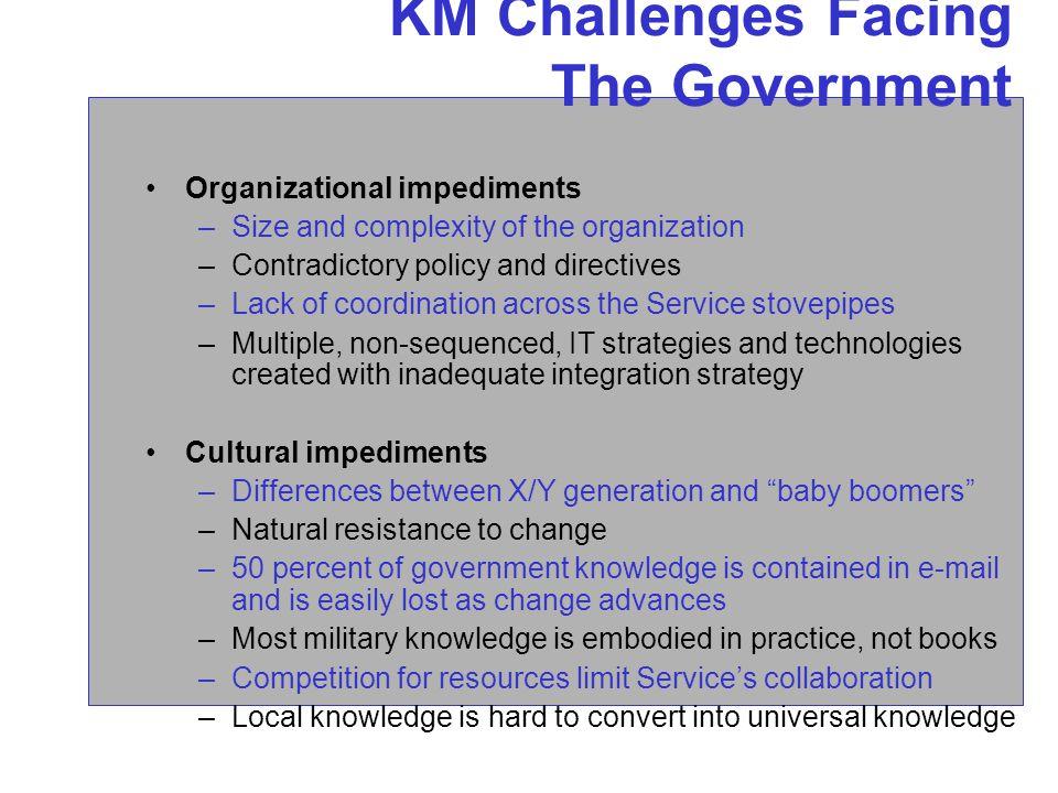 Understanding Tacit Knowledge Manifest in soldier understanding of implicit norms and operating procedures.