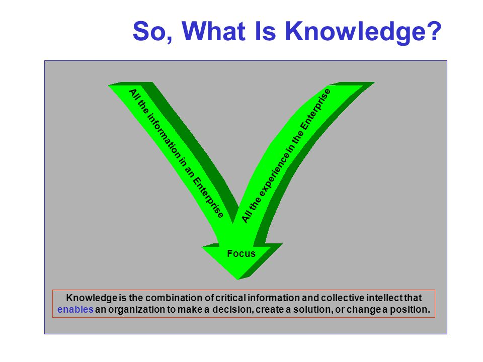 Knowledge Management Is Not Information Management Information Management is designed and deployed to enhance, rather than substitute for the social practices that underlie knowledge creation and organizational sharing.