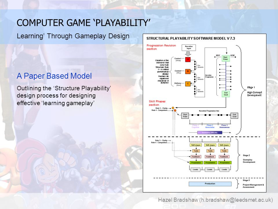 Hazel Bradshaw (h.bradshaw@leedsmet.ac.uk) COMPUTER GAME 'PLAYABILITY' Learning' Through Gameplay Design A Paper Based Model Outlining the 'Structure Playability' design process for designing effective 'learning gameplay'