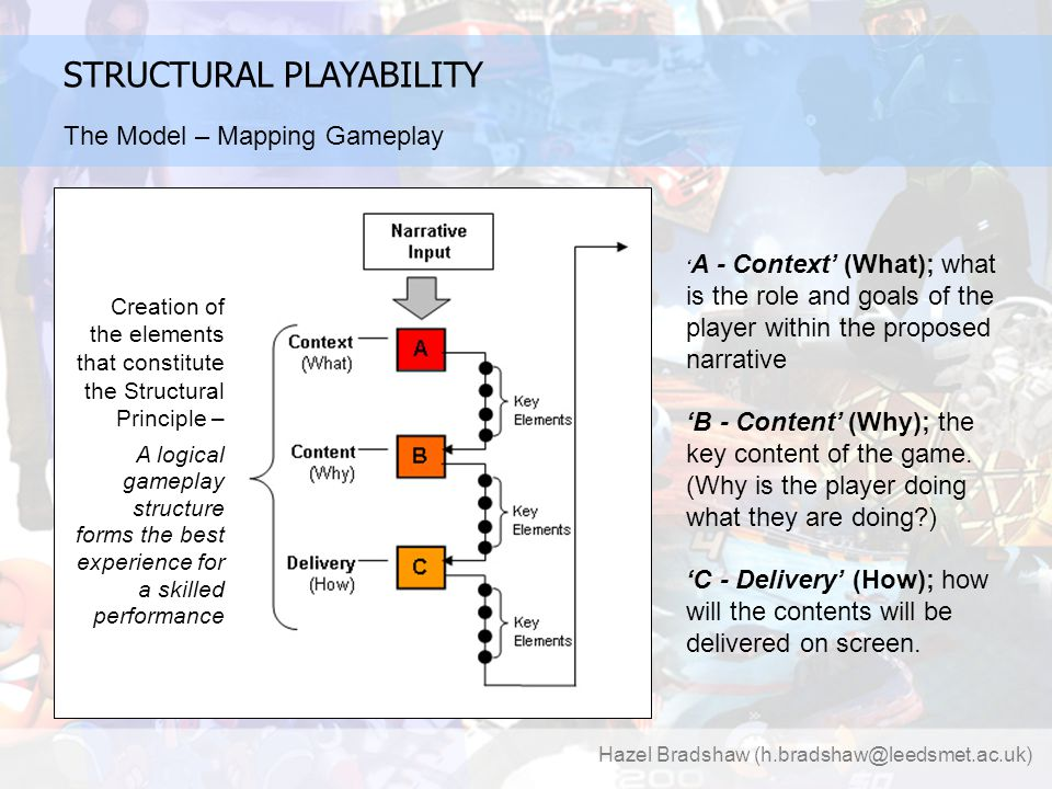 Hazel Bradshaw (h.bradshaw@leedsmet.ac.uk) Creation of the elements that constitute the Structural Principle – A logical gameplay structure forms the best experience for a skilled performance STRUCTURAL PLAYABILITY The Model – Mapping Gameplay ' A - Context' (What); what is the role and goals of the player within the proposed narrative 'B - Content' (Why); the key content of the game.