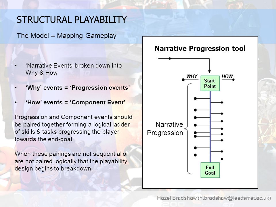 Hazel Bradshaw (h.bradshaw@leedsmet.ac.uk) The Model – Mapping Gameplay STRUCTURAL PLAYABILITY Narrative Progression Narrative Progression tool 'Narrative Events' broken down into Why & How 'Why' events = 'Progression events' 'How' events = 'Component Event' Progression and Component events should be paired together forming a logical ladder of skills & tasks progressing the player towards the end-goal.