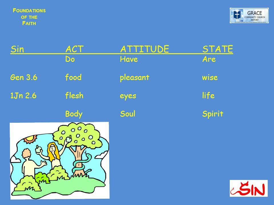 F OUNDATIONS OF THE F AITH Sin ACTATTITUDESTATE DoHaveAre Gen 3.6foodpleasantwise 1Jn 2.6flesheyeslife BodySoul Spirit