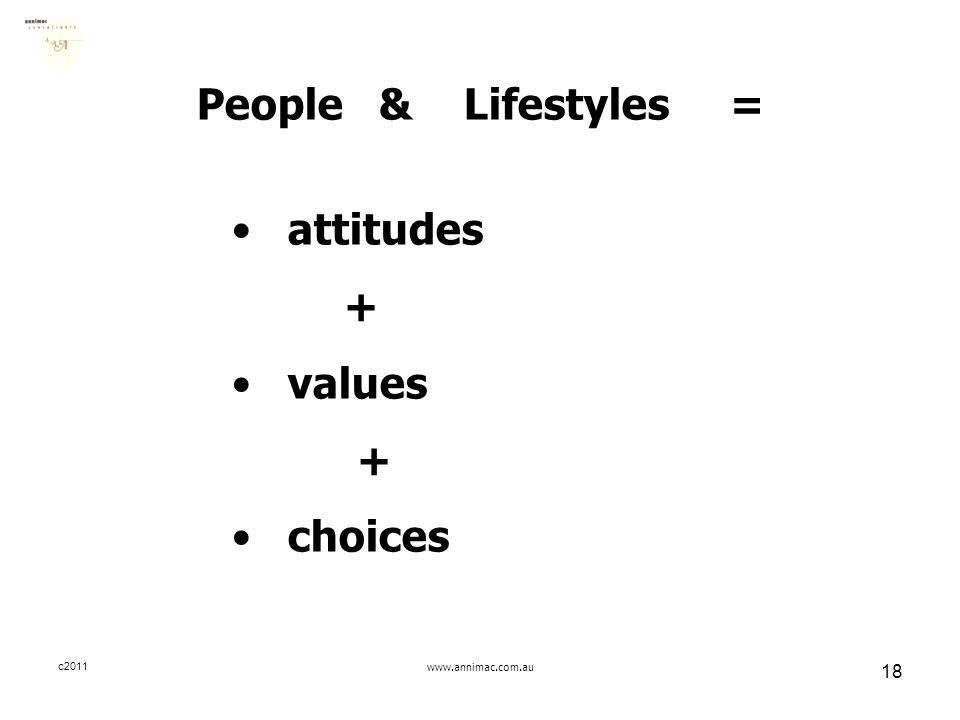 c2011www.annimac.com.au 18 People & Lifestyles = attitudes + values + choices