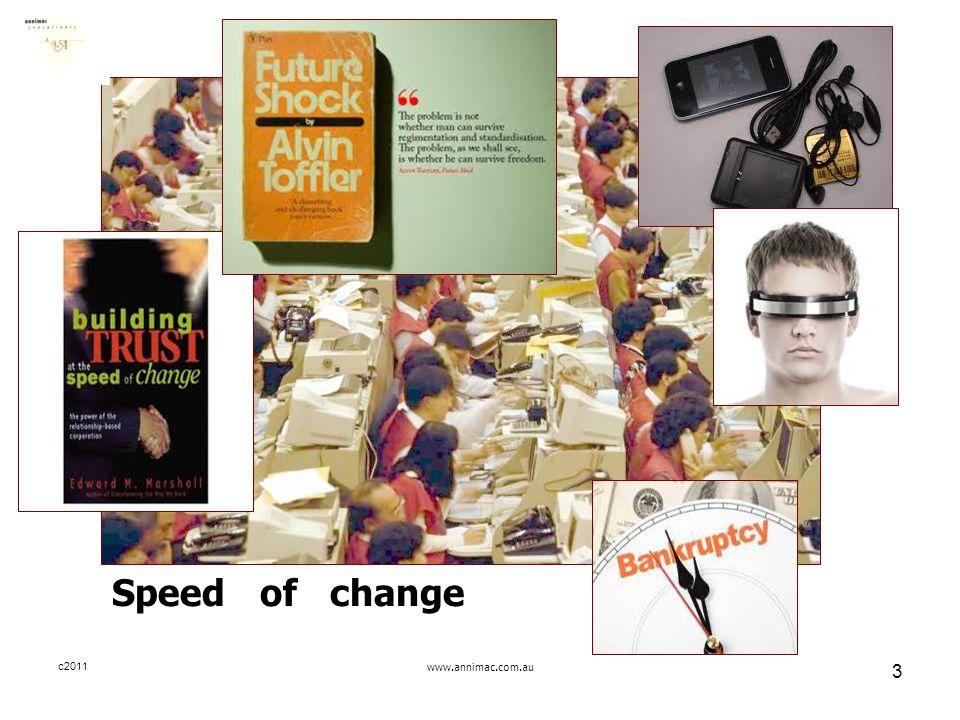 c2011www.annimac.com.au 3 Speed of change