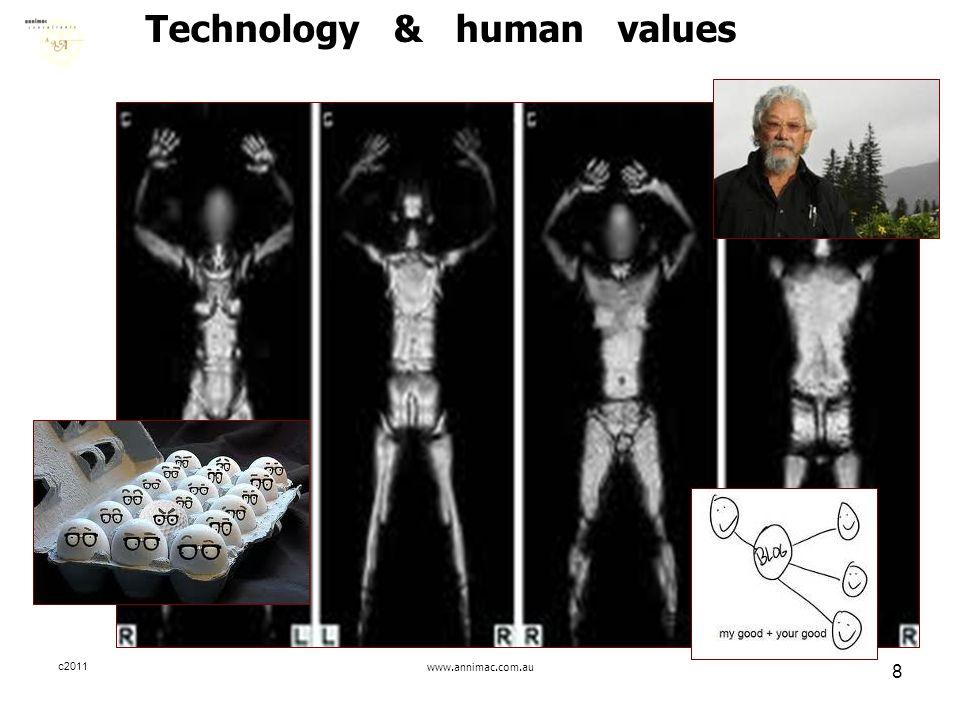 c2011www.annimac.com.au 8 Technology & human values