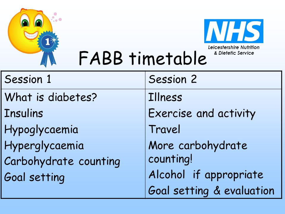 Leicestershire Nutrition & Dietetic Service FABB timetable Session 1Session 2 What is diabetes.