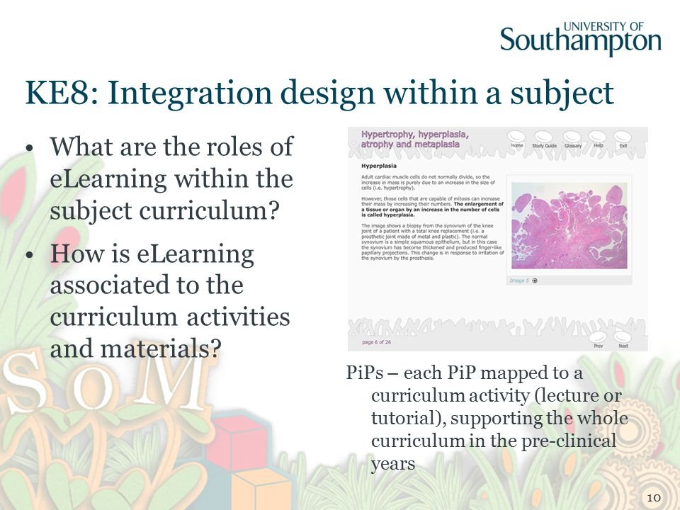 KE8: Integration design within a subject What are the roles of eLearning within the subject curriculum.