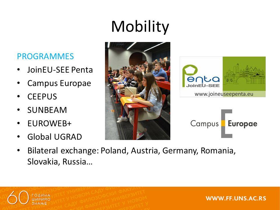 Mobility PROGRAMMES JoinEU-SEE Penta Campus Europae CEEPUS SUNBEAM EUROWEB+ Global UGRAD Bilateral exchange: Poland, Austria, Germany, Romania, Slovak