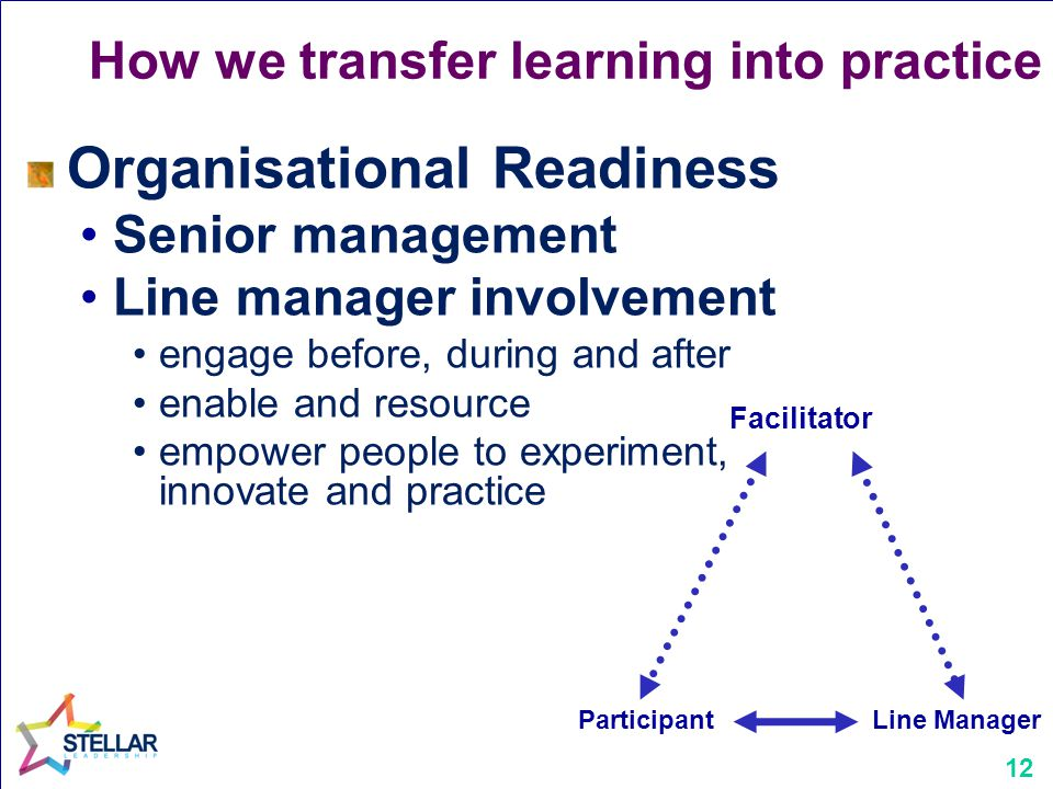 12 How we transfer learning into practice Organisational Readiness Senior management Line manager involvement engage before, during and after enable and resource empower people to experiment, innovate and practice Facilitator ParticipantLine Manager