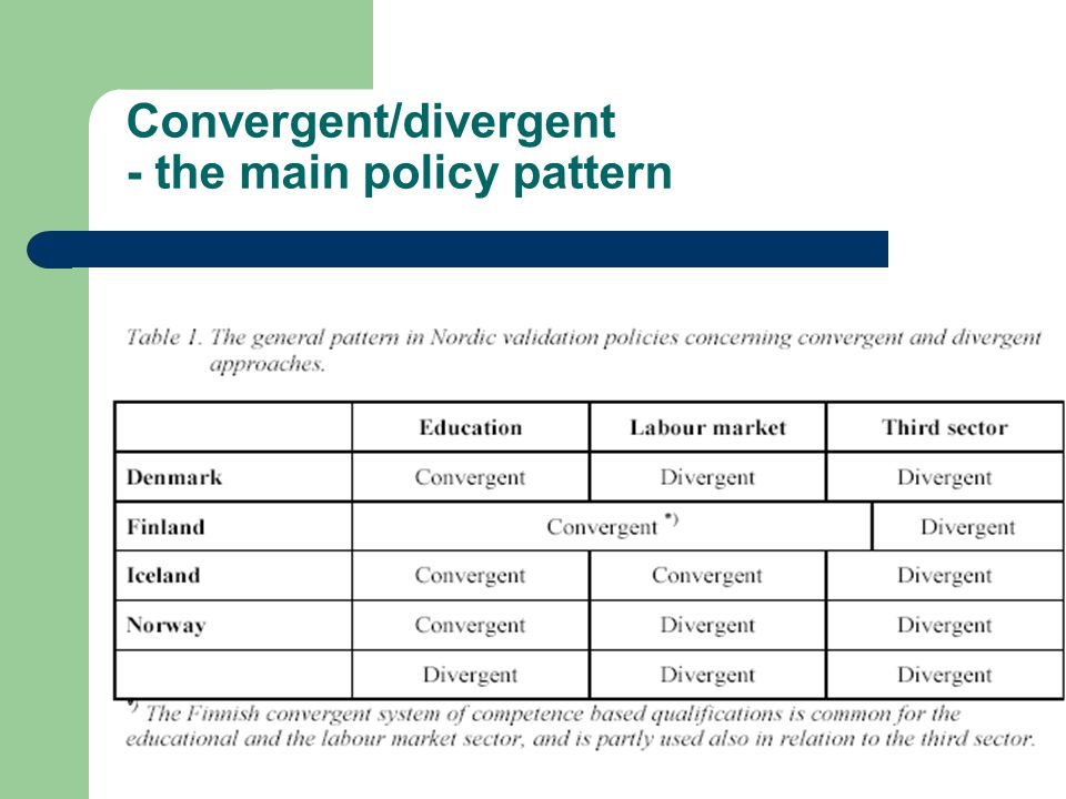 Convergent/divergent - the main policy pattern