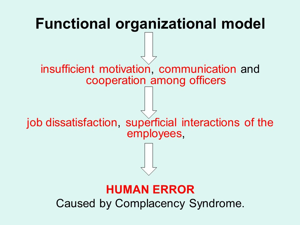 Functional organizational model insufficient motivation, communication and cooperation among officers job dissatisfaction, superficial interactions of the employees, HUMAN ERROR Caused by Complacency Syndrome.