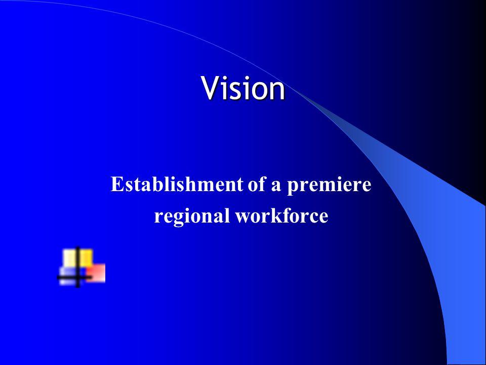 Vision Establishment of a premiere regional workforce