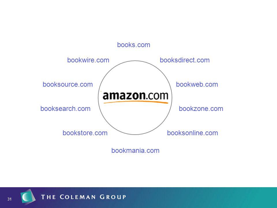 31 books.com booksdirect.com bookweb.com bookzone.com booksonline.com bookmania.com bookstore.com booksearch.com booksource.com bookwire.com