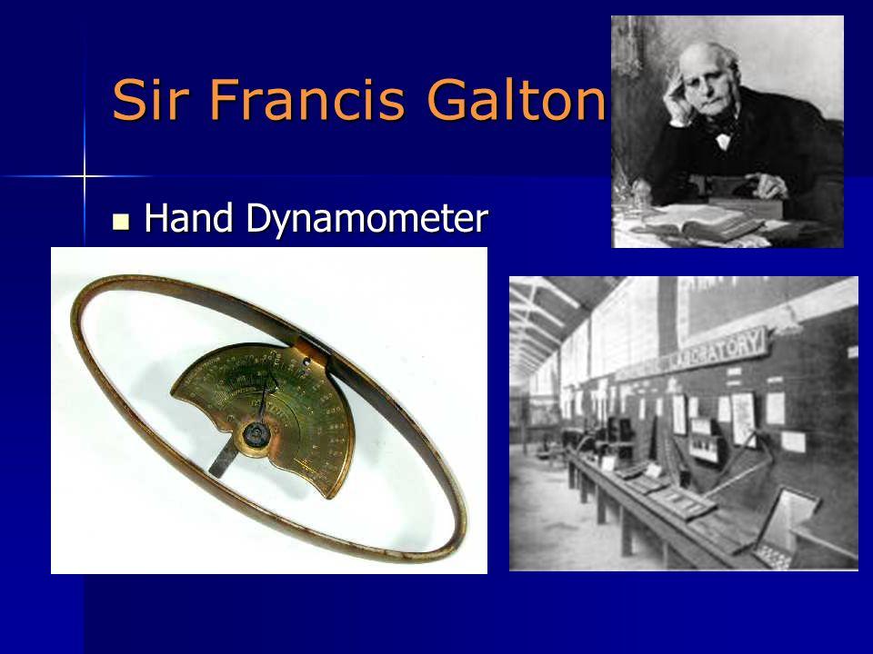 Sir Francis Galton Hand Dynamometer Hand Dynamometer