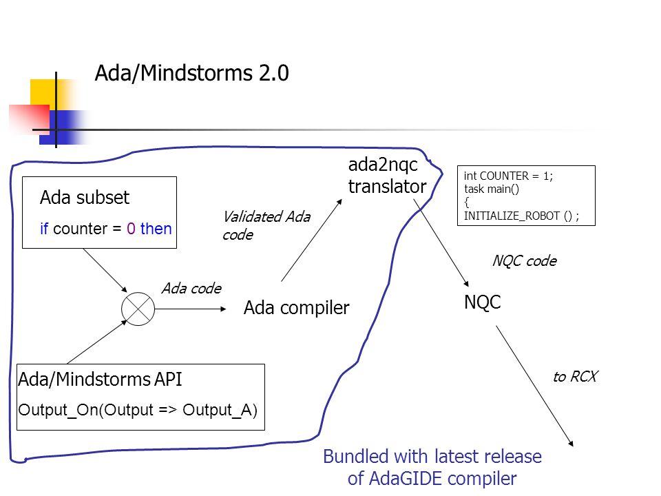 Ada/Mindstorms 2.0 Ada subset Ada/Mindstorms API Output_On(Output => Output_A) if counter = 0 then Ada compiler ada2nqc translator NQC Ada code Validated Ada code NQC code to RCX int COUNTER = 1; task main() { INITIALIZE_ROBOT () ;