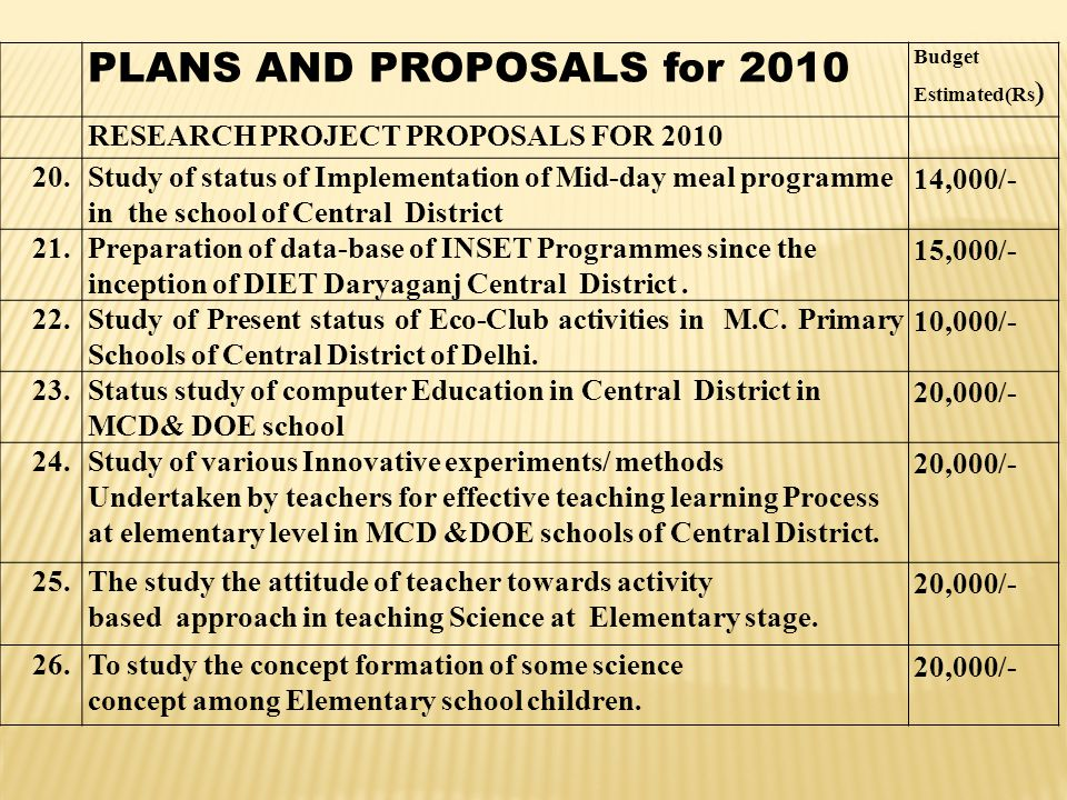 PLANS AND PROPOSALS for 2010 Budget Estimated(Rs ) RESEARCH PROJECT PROPOSALS FOR 2010 20.Study of status of Implementation of Mid-day meal programme