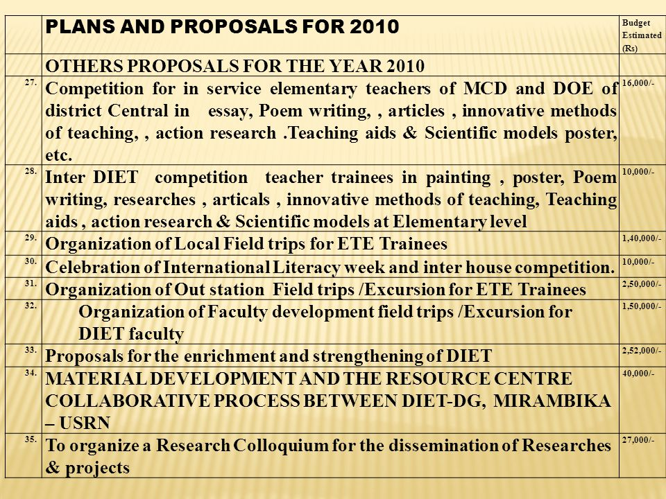 PLANS AND PROPOSALS FOR 2010 Budget Estimated (Rs) OTHERS PROPOSALS FOR THE YEAR 2010 27. Competition for in service elementary teachers of MCD and DO