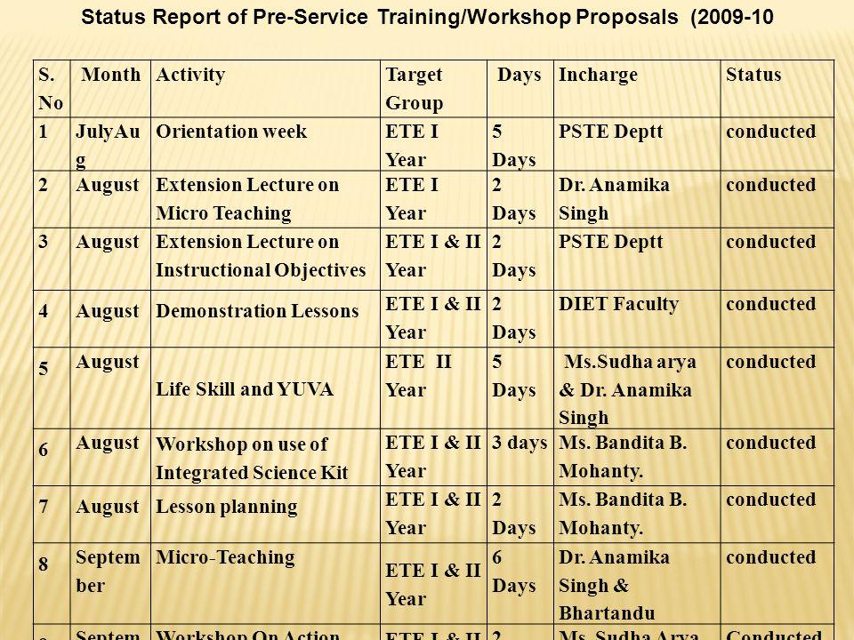 11 SeptemberCelebration of Hindi Divas ETE I & II Year 1 Day Ms.