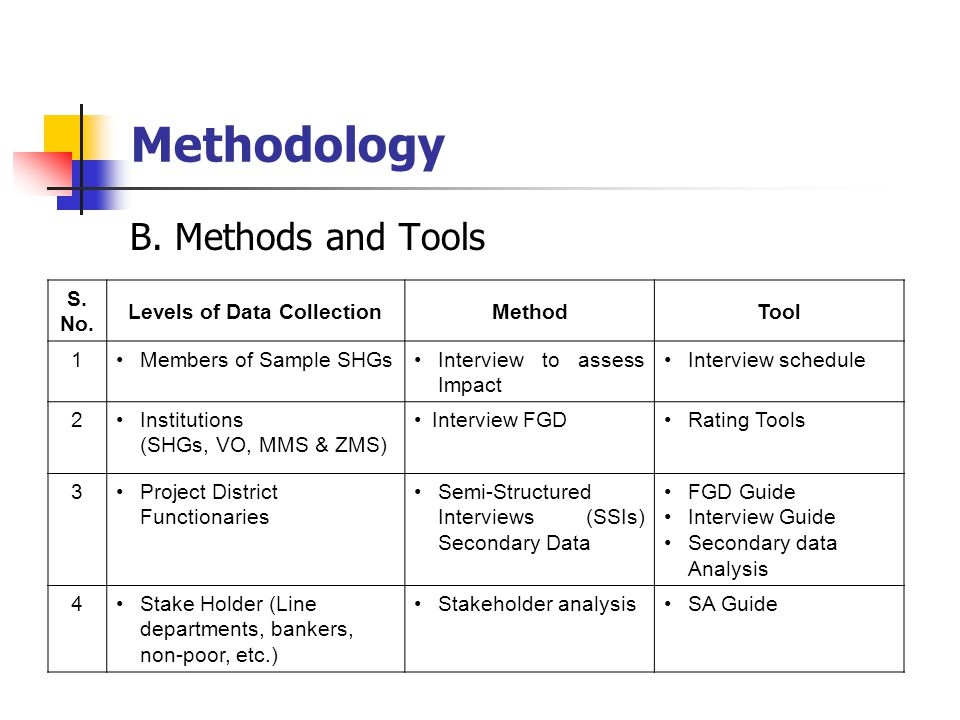 Methodology B. Methods and Tools S. No.