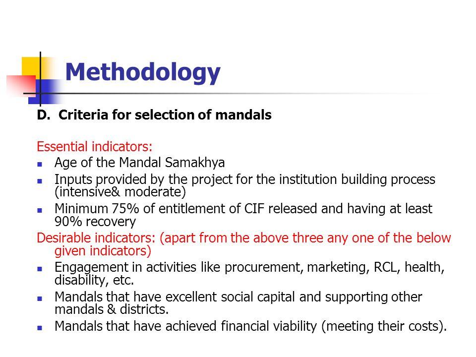 Methodology D.