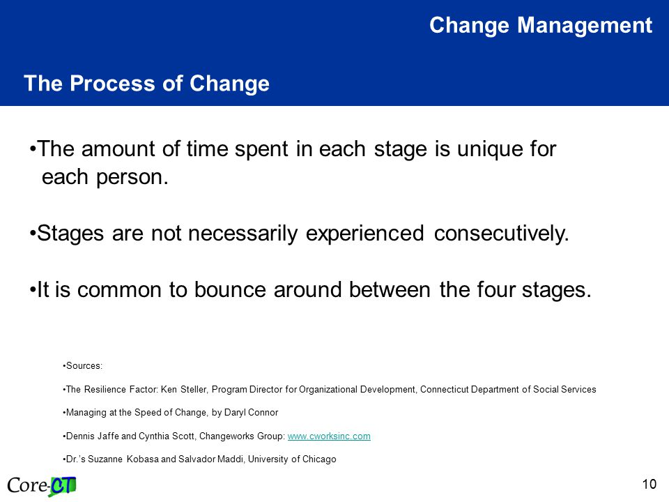 10 The Process of Change Change Management The amount of time spent in each stage is unique for each person. Stages are not necessarily experienced co