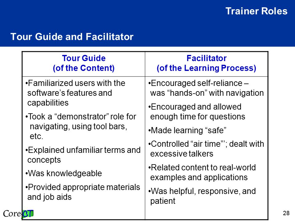 28 Tour Guide and Facilitator Trainer Roles Tour Guide (of the Content) Facilitator (of the Learning Process) Familiarized users with the software's f