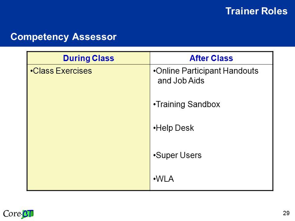 29 Competency Assessor Trainer Roles During ClassAfter Class Class ExercisesOnline Participant Handouts and Job Aids Training Sandbox Help Desk Super Users WLA