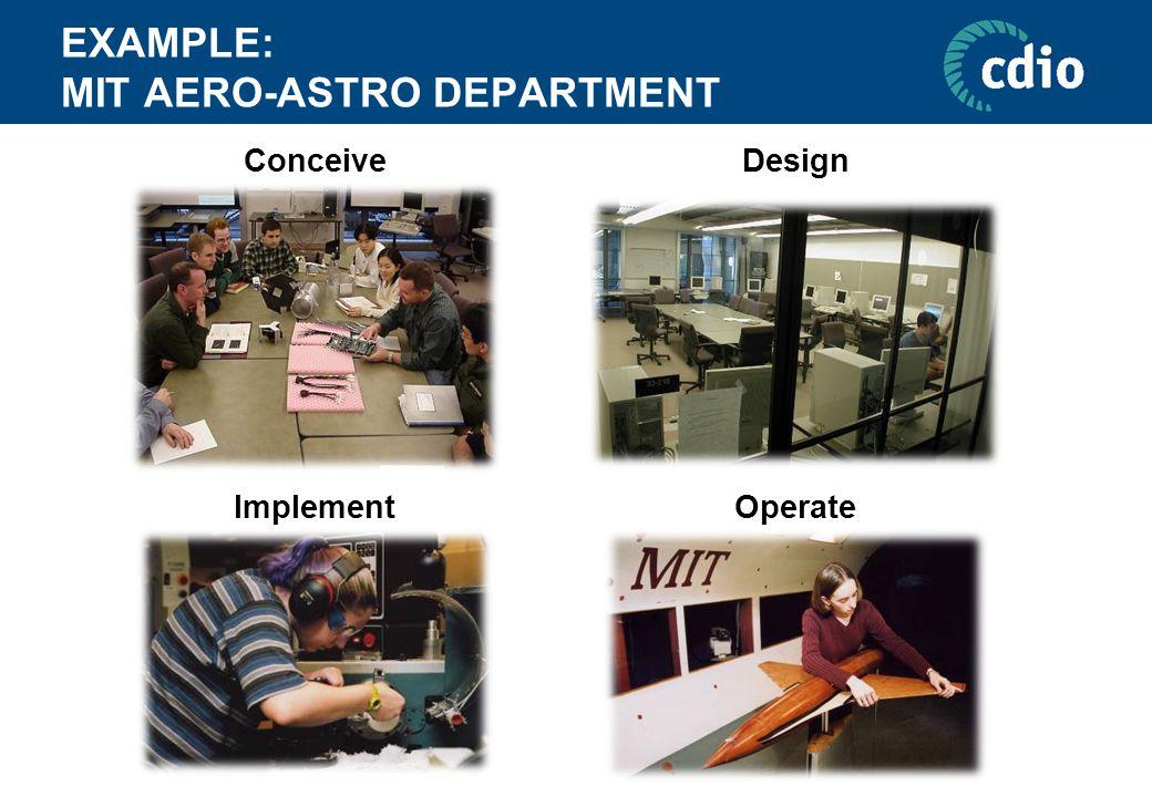 Operate EXAMPLE: MIT AERO-ASTRO DEPARTMENT ConceiveDesign Implement