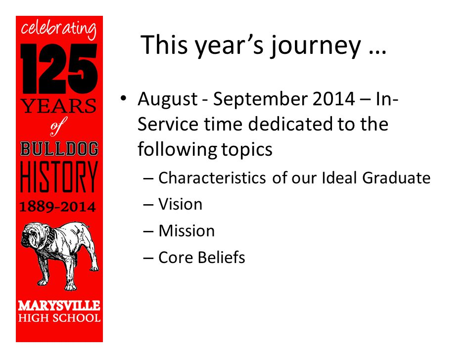This year's journey … August - September 2014 – In- Service time dedicated to the following topics – Characteristics of our Ideal Graduate – Vision – Mission – Core Beliefs