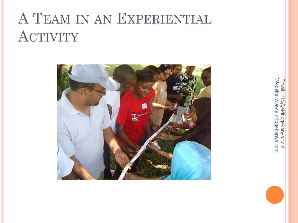 A TEAM IN A PROBLEM SOLVING ACTIVITY Email: info@eldridgekenya.com Website: www.eldridgekenya.com
