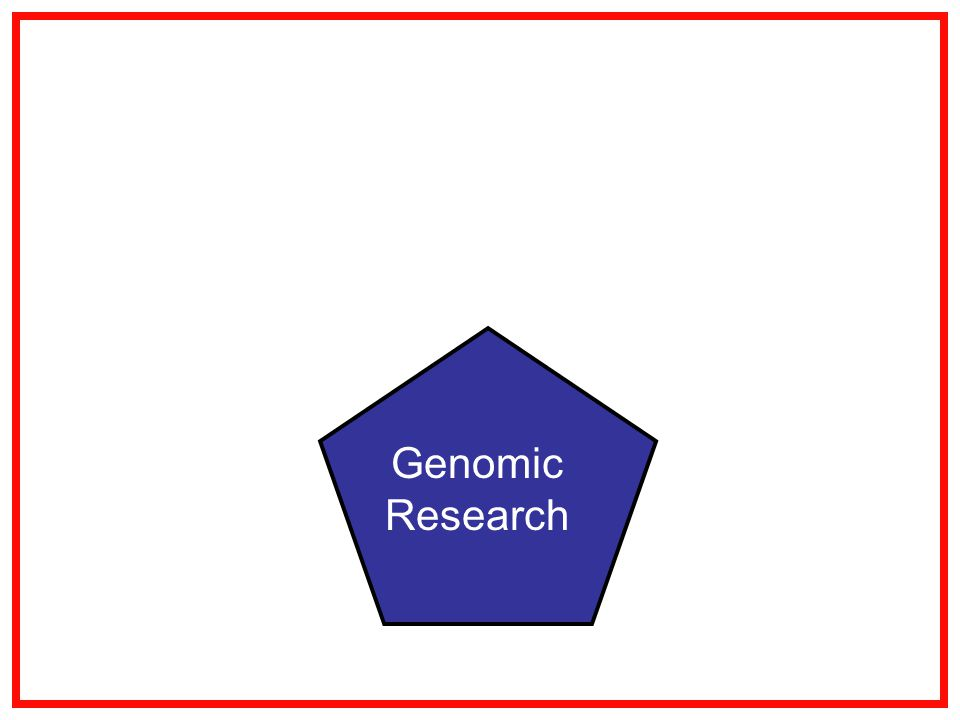 Genomic Research
