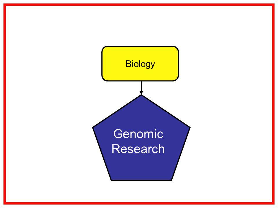 Biology Genomic Research