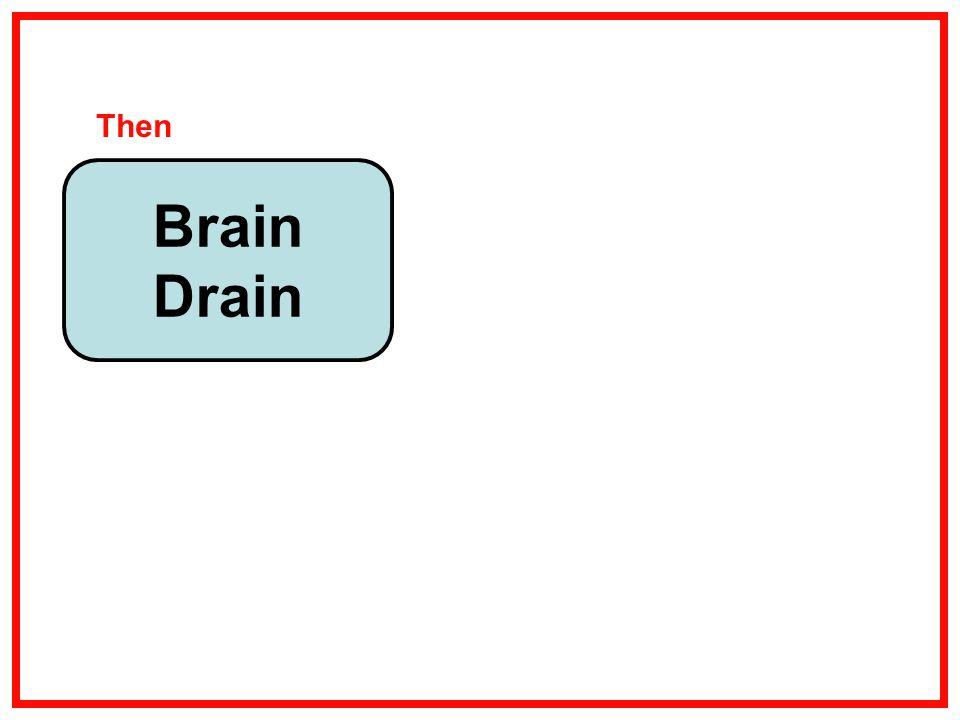 Brain Drain Then