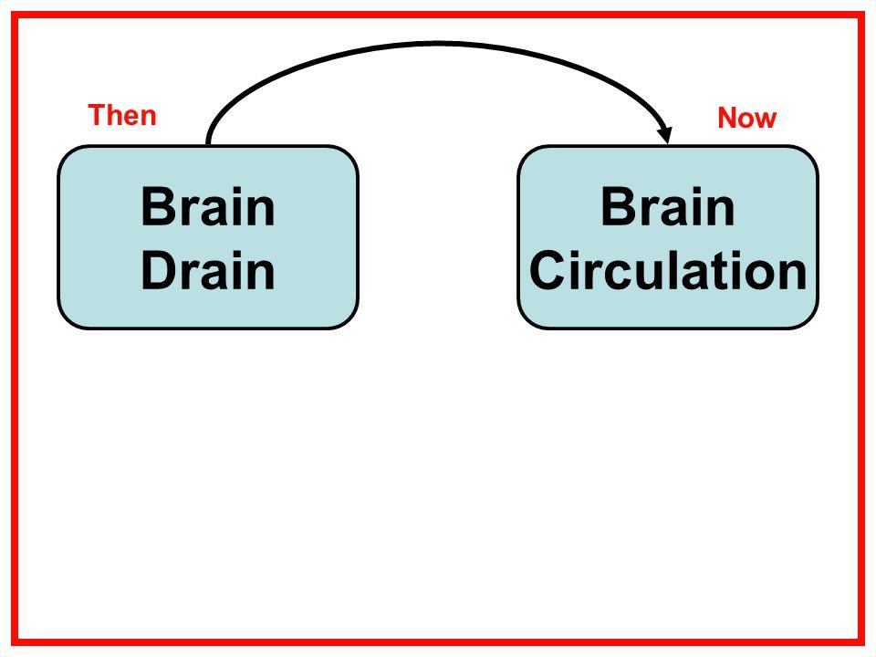 Brain Drain Brain Circulation Then Now