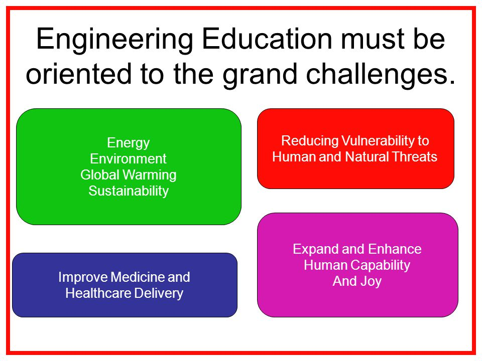 Energy Environment Global Warming Sustainability Improve Medicine and Healthcare Delivery Reducing Vulnerability to Human and Natural Threats Expand and Enhance Human Capability And Joy Engineering Education must be oriented to the grand challenges.