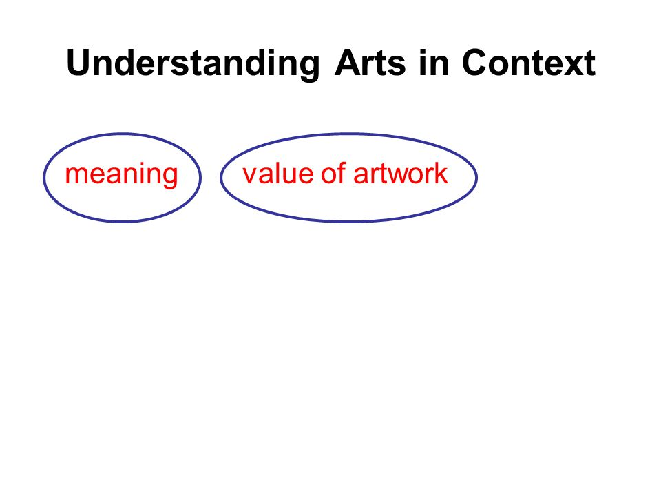 Understanding Arts in Context Students will learn to understand the meaning and value of artwork in their own and other contexts, e.g. art historical,