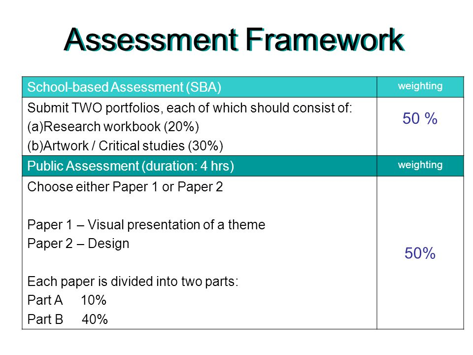 Assessment Framework School-based Assessment (SBA) weighting Submit TWO portfolios, each of which should consist of: (a)Research workbook (20%) (b)Art
