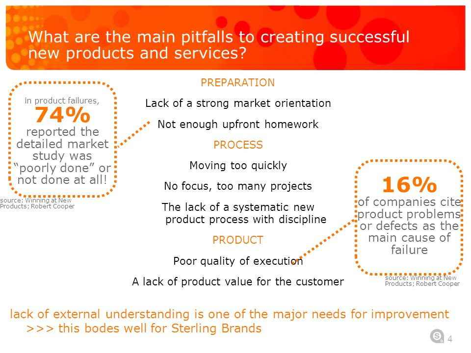 4 What are the main pitfalls to creating successful new products and services? PREPARATION Lack of a strong market orientation Not enough upfront home