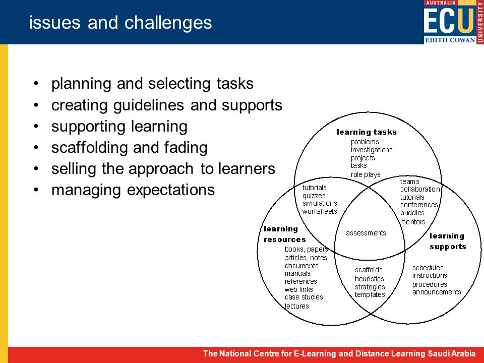 The National Centre for E-Learning and Distance Learning Saudi Arabia issues and challenges planning and selecting tasks creating guidelines and supports supporting learning scaffolding and fading selling the approach to learners managing expectations