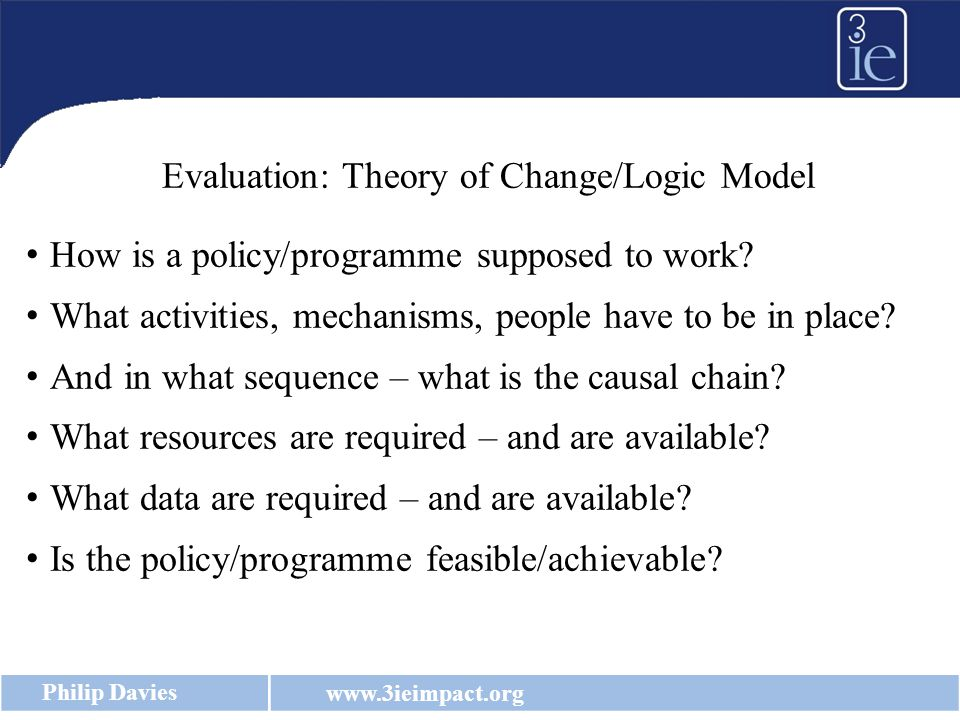 www.3ieimpact.org Philip Davies Theory of Change Activities Mechanisms People Resources Impact and Process Evaluations Systematic Review of All Evaluations Theorise SpecifyTest Review Refine The Evaluation Process Re-TestAccumulate