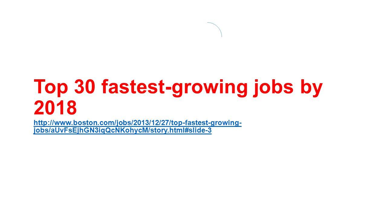 Top 30 fastest-growing jobs by 2018 http://www.boston.com/jobs/2013/12/27/top-fastest-growing- jobs/aUvFsEjhGN3iqQcNKohycM/story.html#slide-3 http://www.boston.com/jobs/2013/12/27/top-fastest-growing- jobs/aUvFsEjhGN3iqQcNKohycM/story.html#slide-3