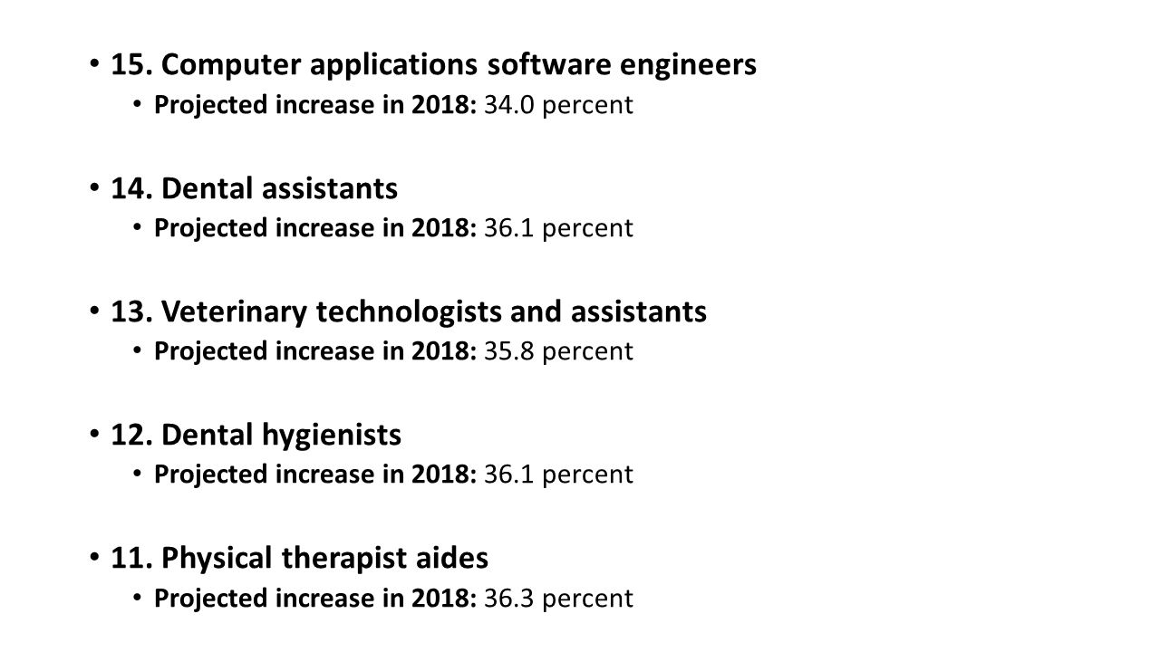 15. Computer applications software engineers Projected increase in 2018: 34.0 percent 14.