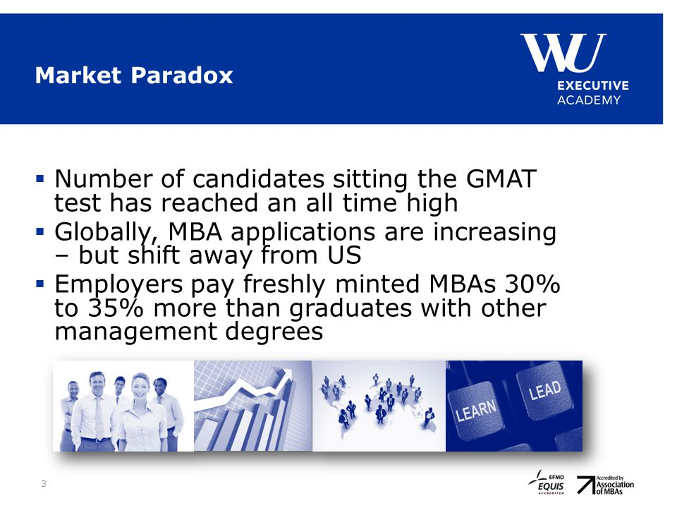 3 Market Paradox  Number of candidates sitting the GMAT test has reached an all time high  Globally, MBA applications are increasing – but shift awa