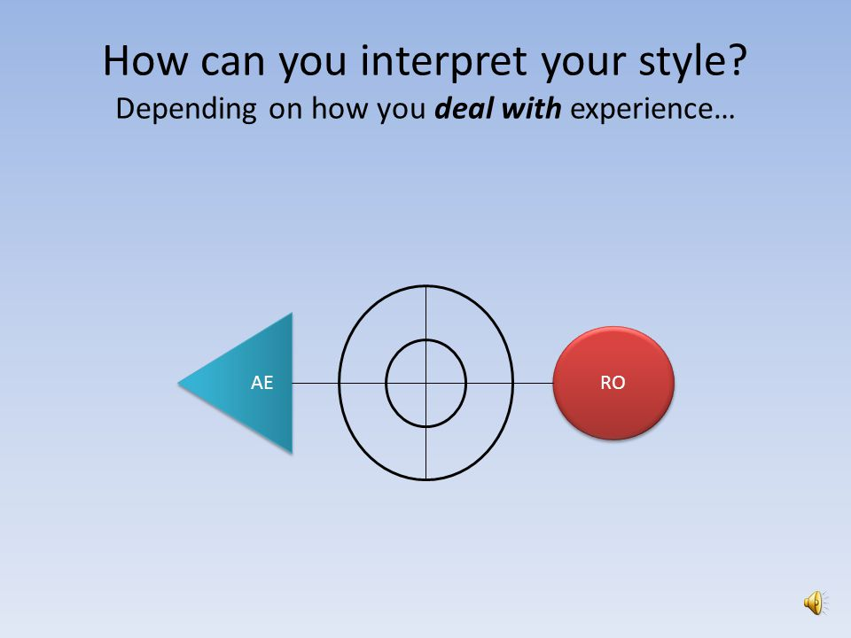How can you interpret your style? Depending on how you take in experience… CE AC