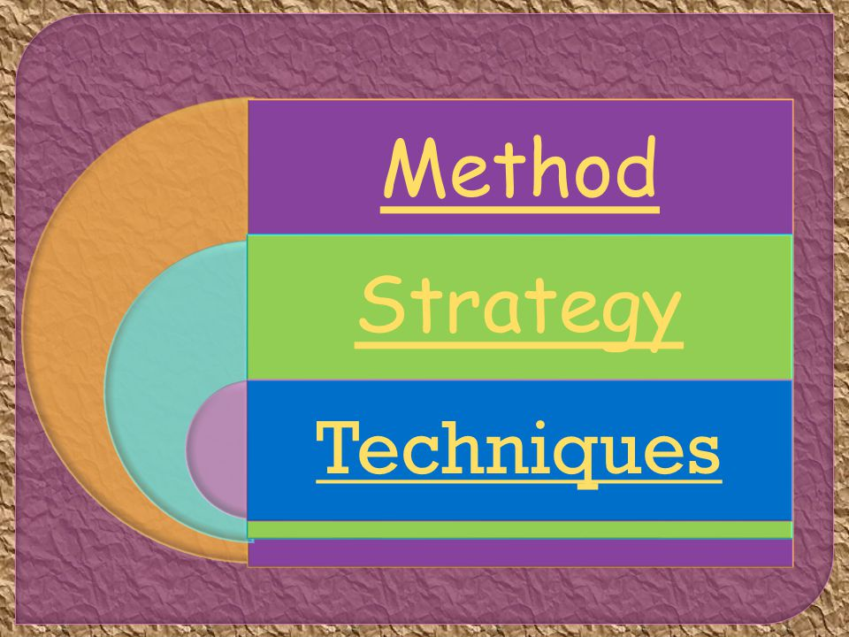 Method Strategy Techniques