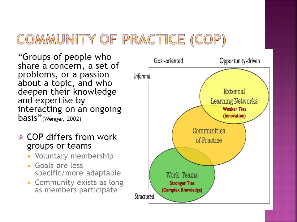 Groups of people who share a concern, a set of problems, or a passion about a topic, and who deepen their knowledge and expertise by interacting on an ongoing basis (Wenger, 2002)  COP differs from work groups or teams  Voluntary membership  Goals are less specific/more adaptable  Community exists as long as members participate