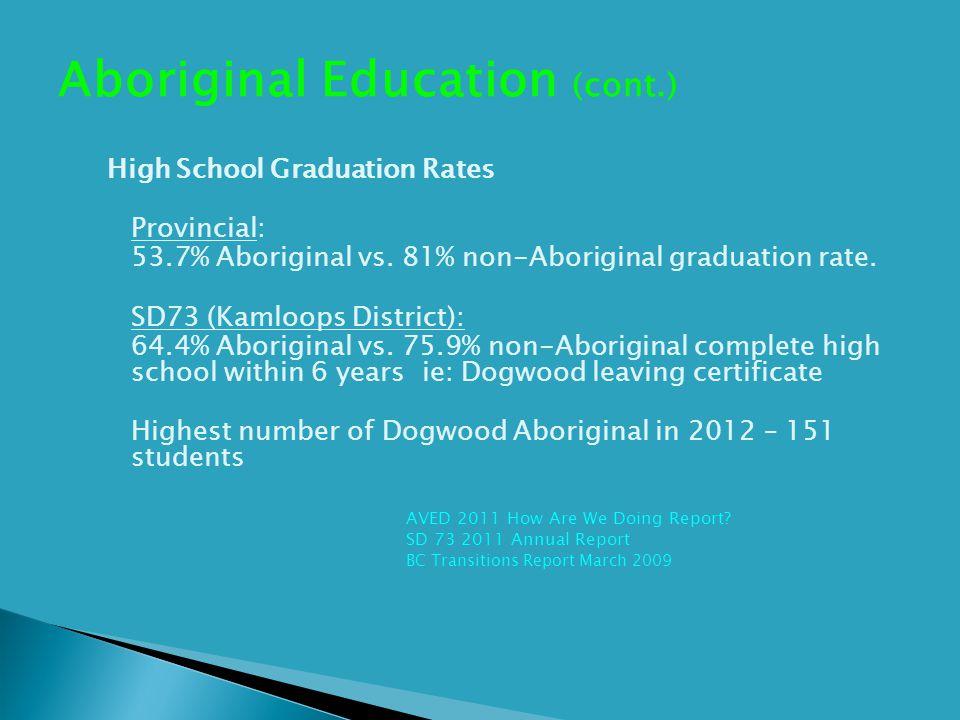 Aboriginal Education (cont.) High School Graduation Rates ◦ Provincial: ◦ 53.7% Aboriginal vs.