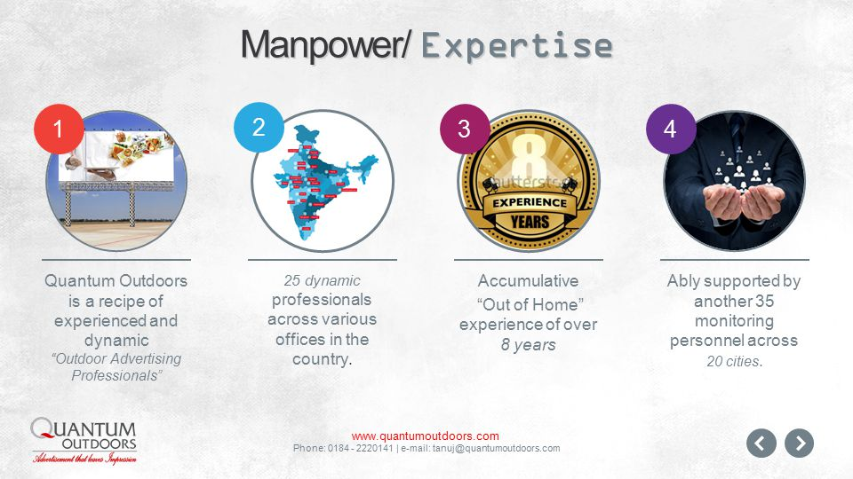 www.quantumoutdoors.com Phone: 0184 - 2220141 | e-mail: tanuj@quantumoutdoors.com Manpower/ Expertise Quantum Outdoors is a recipe of experienced and dynamic Outdoor Advertising Professionals 25 dynamic professionals across various offices in the country.