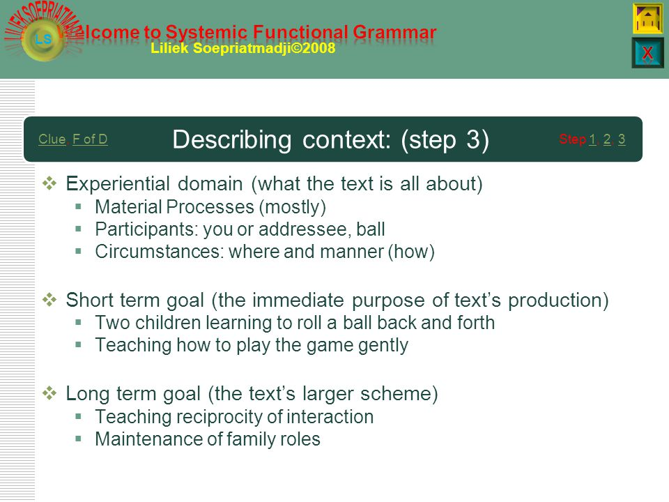 LS Liliek Soepriatmadji©2008 Diagram: analysis (step2) Experiential meaningsFIELD OF DISCOURSECommentary Process types: mainly material – go, get, roll, pick up, throw, push, sit Participants: Actor: the addressee, Tiffany Goal: the ball Circumstances place: over there manner: like that As a result of our analysis and knowledge of context of culture we can write up our description Experiential domain: Two children learning to roll a ball back and forth Short-term goal: teaching how to play the game gently Long-term goal: Teaching reciprocity (mutual behavior) of interaction Maintenance of family roles Step 1, 2, 3123ClueClue, F of DF of D