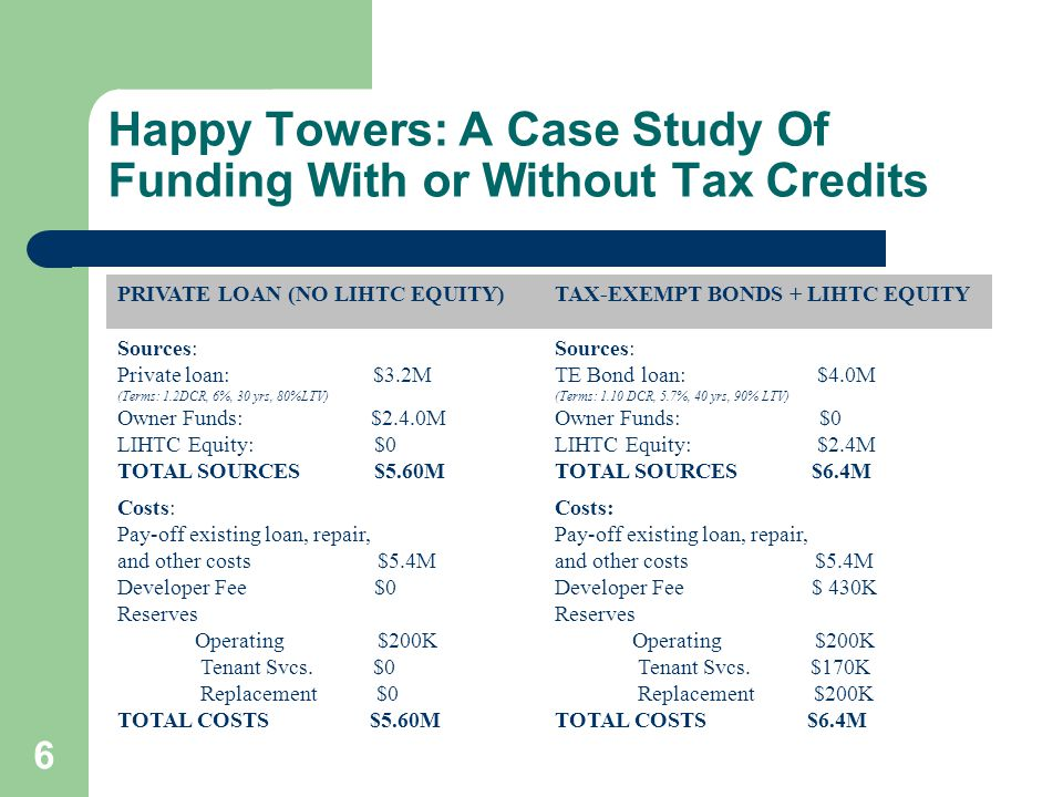 6 Happy Towers: A Case Study Of Funding With or Without Tax Credits PRIVATE LOAN (NO LIHTC EQUITY)TAX-EXEMPT BONDS + LIHTC EQUITY Sources: Private loan: $3.2M (Terms: 1.2DCR, 6%, 30 yrs, 80%LTV) Owner Funds: $2.4.0M LIHTC Equity: $0 TOTAL SOURCES $5.60M Sources: TE Bond loan: $4.0M (Terms: 1.10 DCR, 5.7%, 40 yrs, 90% LTV) Owner Funds: $0 LIHTC Equity: $2.4M TOTAL SOURCES $6.4M Costs: Pay-off existing loan, repair, and other costs $5.4M Developer Fee $0 Reserves Operating $200K Tenant Svcs.